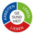 Birgit Erdle Logo